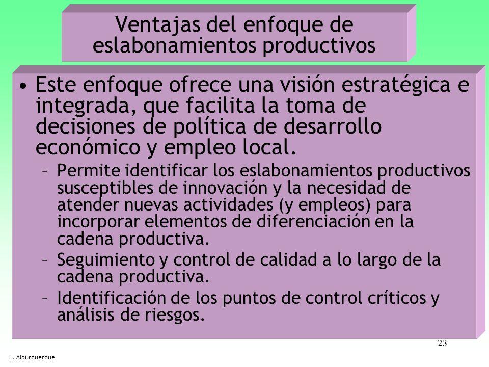 23 Ventajas del enfoque de eslabonamientos productivos Este enfoque ofrece una visión estratégica e integrada, que facilita la toma de decisiones de p