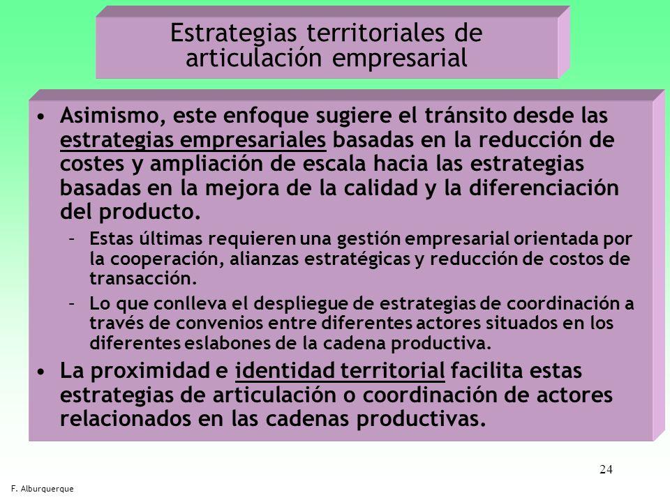 24 Estrategias territoriales de articulación empresarial Asimismo, este enfoque sugiere el tránsito desde las estrategias empresariales basadas en la