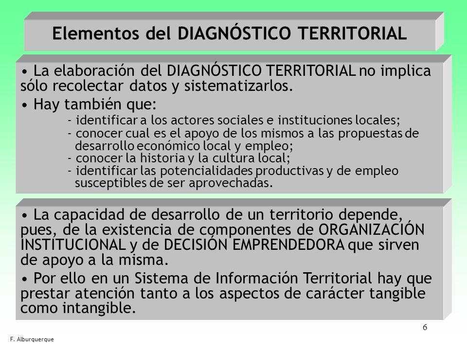 6 Elementos del DIAGNÓSTICO TERRITORIAL F. Alburquerque La elaboración del DIAGNÓSTICO TERRITORIAL no implica sólo recolectar datos y sistematizarlos.