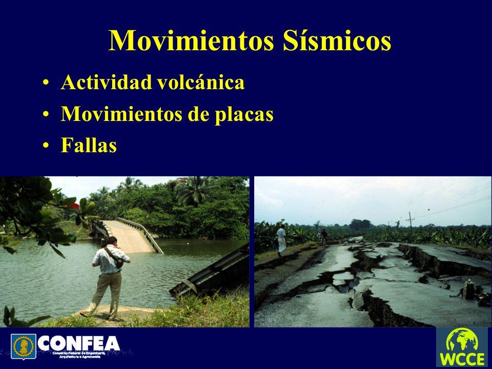 Movimientos Sísmicos Actividad volcánica Movimientos de placas Fallas