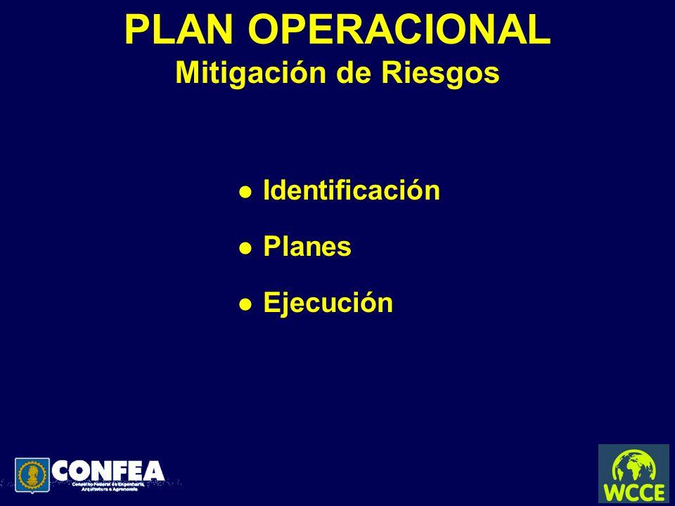 PLAN OPERACIONAL Mitigación de Riesgos l Identificación l Planes l Ejecución