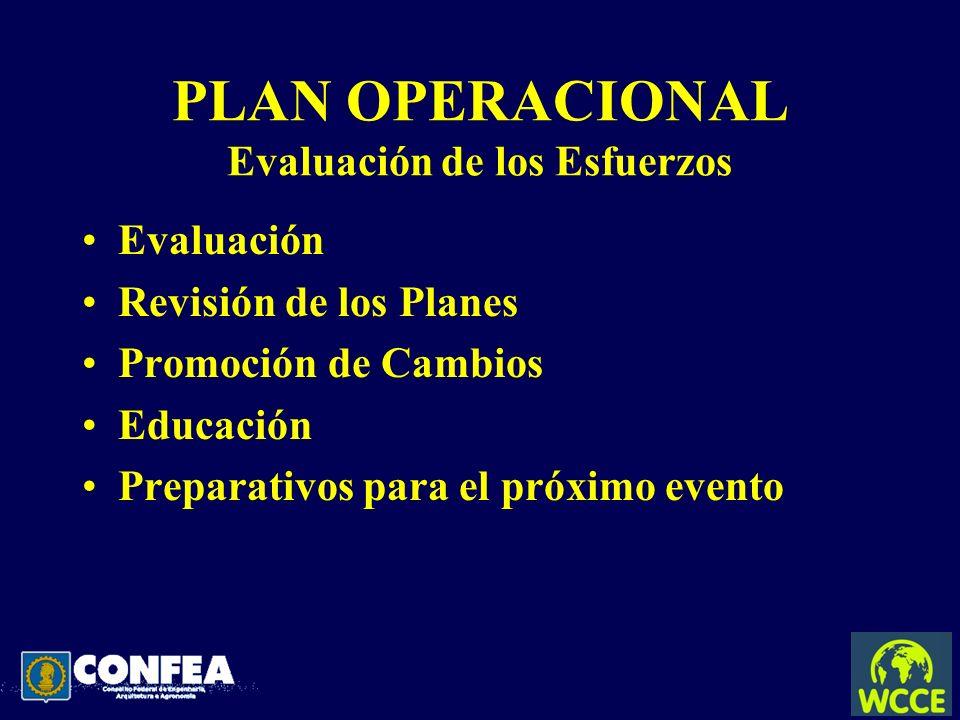 PLAN OPERACIONAL Evaluación de los Esfuerzos Evaluación Revisión de los Planes Promoción de Cambios Educación Preparativos para el próximo evento
