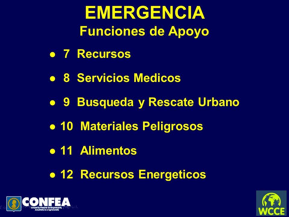 EMERGENCIA Funciones de Apoyo l 7 Recursos l 8 Servicios Medicos l 9 Busqueda y Rescate Urbano l 10 Materiales Peligrosos l 11 Alimentos l 12 Recursos
