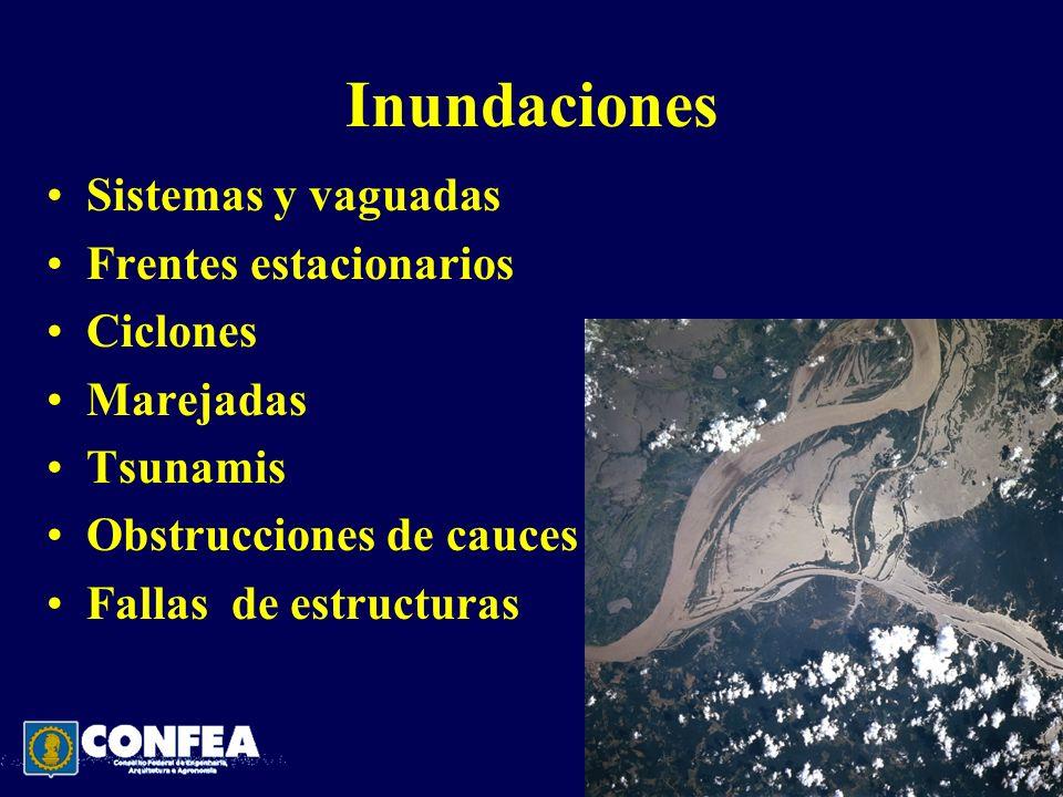 Inundaciones Sistemas y vaguadas Frentes estacionarios Ciclones Marejadas Tsunamis Obstrucciones de cauces Fallas de estructuras