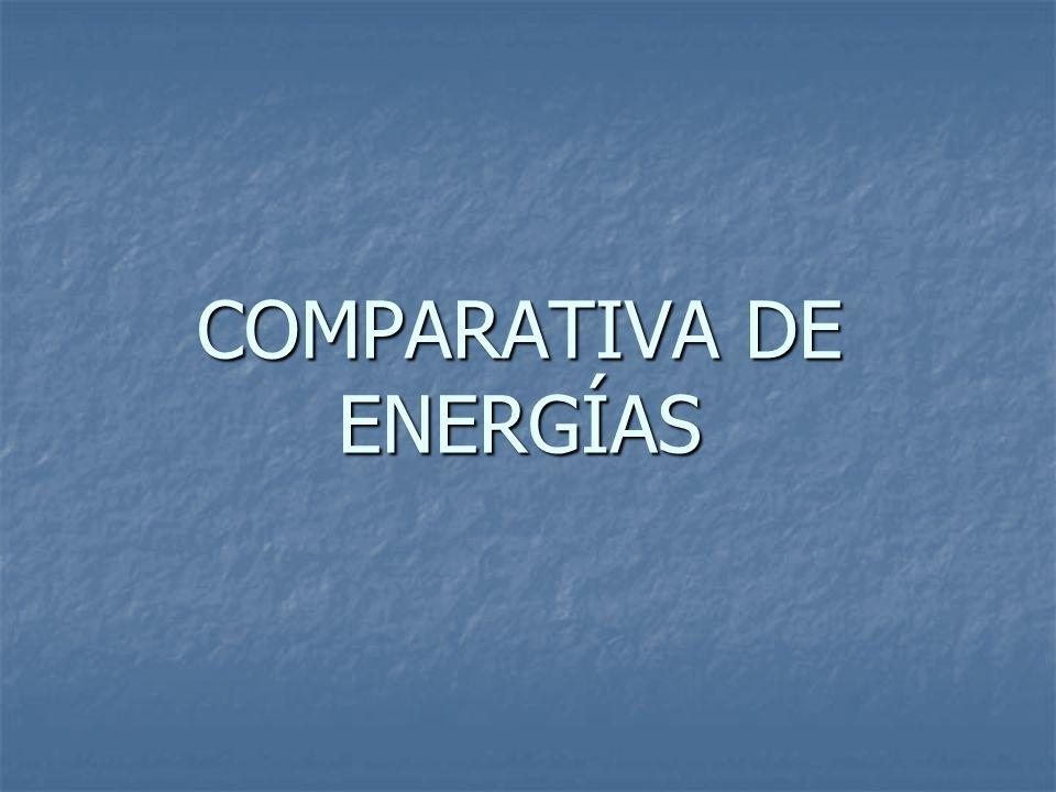RENOVABLES/NO RENOVABLES NO RENOVABLES PRODUCEN EMISIONES DE CO2 Y OTROS GASES (EXCEPTO LA NUCLEAR) PRODUCEN EMISIONES DE CO2 Y OTROS GASES (EXCEPTO LA NUCLEAR) LA ENERGIA NUCLEAR Y LOS COMBUSTIBLES FOSILES GENERAN RESIDOUS QUE SERAN UNA AMENAZA PARA EL MEDIO AMBIENTE LA ENERGIA NUCLEAR Y LOS COMBUSTIBLES FOSILES GENERAN RESIDOUS QUE SERAN UNA AMENAZA PARA EL MEDIO AMBIENTE LOS COMBUSTIBLES DE ESTAS SE AGOTAN LOS COMBUSTIBLES DE ESTAS SE AGOTAN ESTOS COMBUSTIBLES EXISTEN EN UN NUMERO LIMITADO DE PAISES, CON TODO LO NEGATIVO QUE ESTO CONLLEVA ESTOS COMBUSTIBLES EXISTEN EN UN NUMERO LIMITADO DE PAISES, CON TODO LO NEGATIVO QUE ESTO CONLLEVA COMO CONSECUENCIA, AUMENTAN LAS IMPORTACIONES EN LA UE Y EN ESPAÑA COMO CONSECUENCIA, AUMENTAN LAS IMPORTACIONES EN LA UE Y EN ESPAÑA CREAN MUY POCOS PUESTOS DE TRABAJO RESPECTO A SU VOLUMEN DE NEGOCIO CREAN MUY POCOS PUESTOS DE TRABAJO RESPECTO A SU VOLUMEN DE NEGOCIO SE SITUAN EN GENERAL CERCA DE ZONAS DESARROLLADAS SE SITUAN EN GENERAL CERCA DE ZONAS DESARROLLADAS UTILIZAN EN SU MAYORIA TECNOLOGIA IMPORTADA UTILIZAN EN SU MAYORIA TECNOLOGIA IMPORTADA SU TECNOLOGIA ESTA MUY DESARROLLADA SU TECNOLOGIA ESTA MUY DESARROLLADA SU RENDIMIENTO ES ACEPTABLE-BUENO Y SE PRODUCE GRAN CANTIDAD DE ENERGIA SU RENDIMIENTO ES ACEPTABLE-BUENO Y SE PRODUCE GRAN CANTIDAD DE ENERGIA SU ALMACENAMIENTO ES ACEPTABLE SU ALMACENAMIENTO ES ACEPTABLE LAS CENTRALES SE PUEDEN UBICAR CASI EN CUALQUIER LUGAR LAS CENTRALES SE PUEDEN UBICAR CASI EN CUALQUIER LUGARRENOVABLES NO PRODUCEN ESAS EMISIONES, SALVO LOS RSU NO PRODUCEN ESAS EMISIONES, SALVO LOS RSU SE CARACTERIZAN POR TODO LO CONTRARIO: POR SER LIMPIAS SE CARACTERIZAN POR TODO LO CONTRARIO: POR SER LIMPIAS SON INAGOTABLES SON INAGOTABLES SON AUTOCTONAS: EN CADA ZONA SE APROVECHARAN LAS MAS CERCANAS SON AUTOCTONAS: EN CADA ZONA SE APROVECHARAN LAS MAS CERCANAS POR TANTO, EVITAN LA DEPENDENCIA EXTERIOR POR TANTO, EVITAN LA DEPENDENCIA EXTERIOR CREAN MUCHOS MAS PUESTOS DE TRABAJO (HASTA 5 VECES MAS) CREAN M