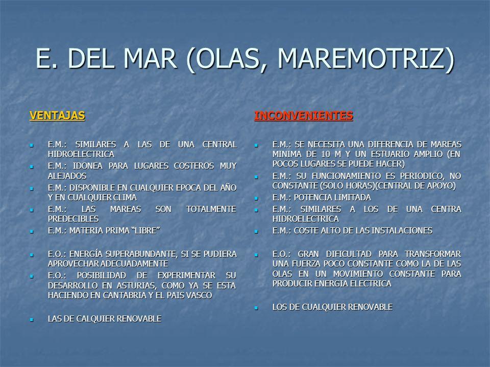 E. DEL MAR (OLAS, MAREMOTRIZ) VENTAJAS E.M.: SIMILARES A LAS DE UNA CENTRAL HIDROELECTRICA E.M.: SIMILARES A LAS DE UNA CENTRAL HIDROELECTRICA E.M.: I