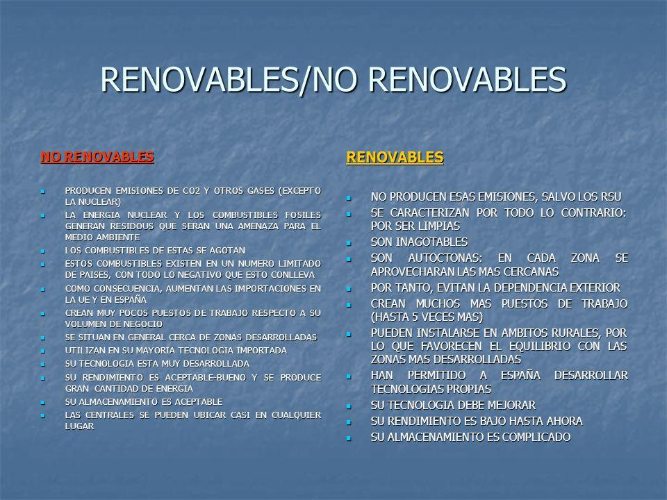RENOVABLES/NO RENOVABLES NO RENOVABLES PRODUCEN EMISIONES DE CO2 Y OTROS GASES (EXCEPTO LA NUCLEAR) PRODUCEN EMISIONES DE CO2 Y OTROS GASES (EXCEPTO L