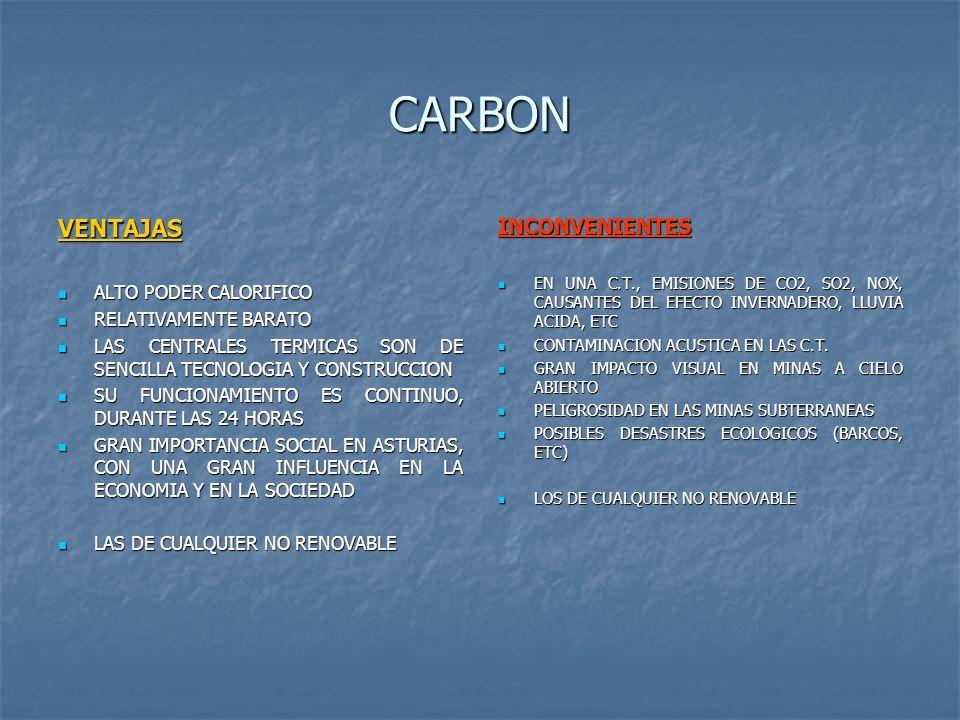 CARBON VENTAJAS ALTO PODER CALORIFICO ALTO PODER CALORIFICO RELATIVAMENTE BARATO RELATIVAMENTE BARATO LAS CENTRALES TERMICAS SON DE SENCILLA TECNOLOGI