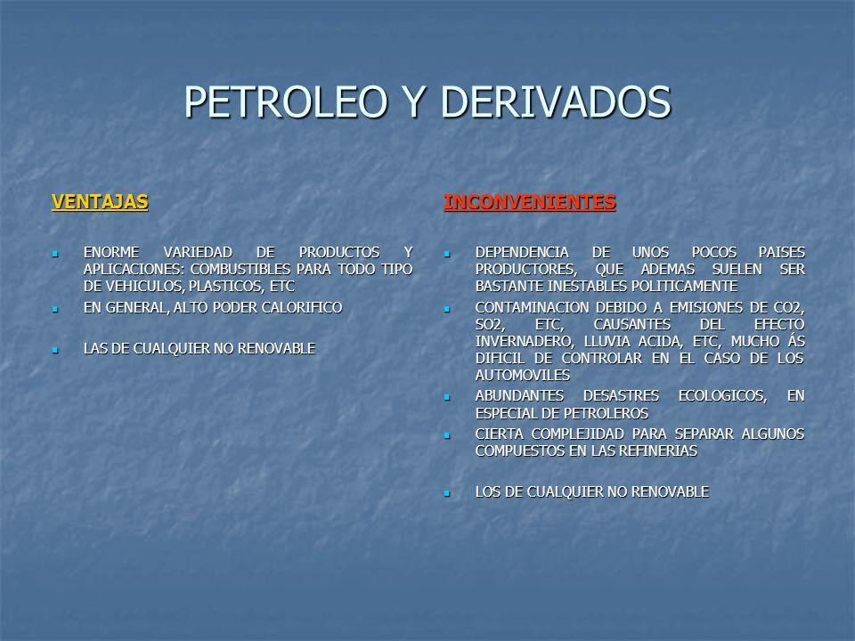 GAS NATURAL VENTAJAS ES MAS LIMPIO QUE OTROS FOSILES Y PRODUCE MENOS CO2, PORQUE TIENE MENOS CARBONO ES MAS LIMPIO QUE OTROS FOSILES Y PRODUCE MENOS CO2, PORQUE TIENE MENOS CARBONO MEJOR COMBUSTION QUE OTROS HIDROCARBUROS MEJOR COMBUSTION QUE OTROS HIDROCARBUROS MANTENIMIENTO DE LOS EQUIPOS (CALDERAS, ETC) RELATIVAMENTE SENCILLO MANTENIMIENTO DE LOS EQUIPOS (CALDERAS, ETC) RELATIVAMENTE SENCILLO GRAN VARIEDAD DE USOS (CALOR DOMESTICO, ELECTRICIDAD, AUTOMOCION) GRAN VARIEDAD DE USOS (CALOR DOMESTICO, ELECTRICIDAD, AUTOMOCION) TRANSPORTABLE A LARGAS DISTANCIAS TANTO POR GASODUCTOS COMO POR BARCOS TRANSPORTABLE A LARGAS DISTANCIAS TANTO POR GASODUCTOS COMO POR BARCOS LAS DE CUALQUIER NO RENOVABLE LAS DE CUALQUIER NO RENOVABLEINCONVENIENTES YACIMIENTOS CON PAISES CON POCA ESTABILIDAD POLITICA, CON LO QUE ESO CONLLEVA YACIMIENTOS CON PAISES CON POCA ESTABILIDAD POLITICA, CON LO QUE ESO CONLLEVA LOS DE CUALQUIER NO RENOVABLE LOS DE CUALQUIER NO RENOVABLE