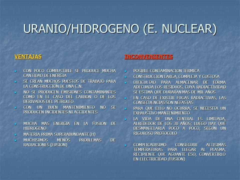 URANIO/HIDROGENO (E. NUCLEAR) VENTAJAS CON POCO COMBUSTIBLE SE PRODUCE MUCHA CANTIDAD DE ENERGIA CON POCO COMBUSTIBLE SE PRODUCE MUCHA CANTIDAD DE ENE