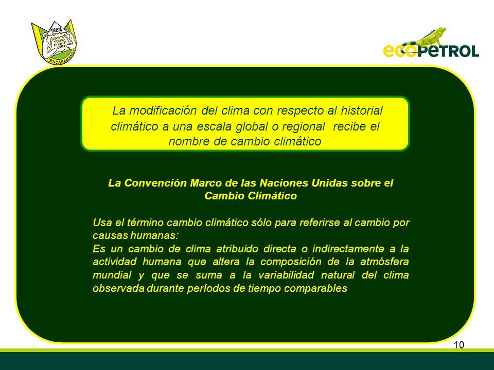 10 La modificación del clima con respecto al historial climático a una escala global o regional recibe el nombre de cambio climático La Convención Mar