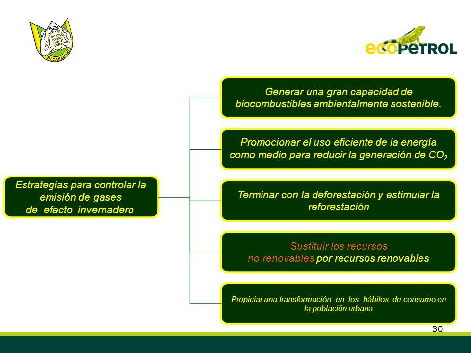 30 Estrategias para controlar la emisión de gases de efecto invernadero Propiciar una transformación en los hábitos de consumo en la población urbana