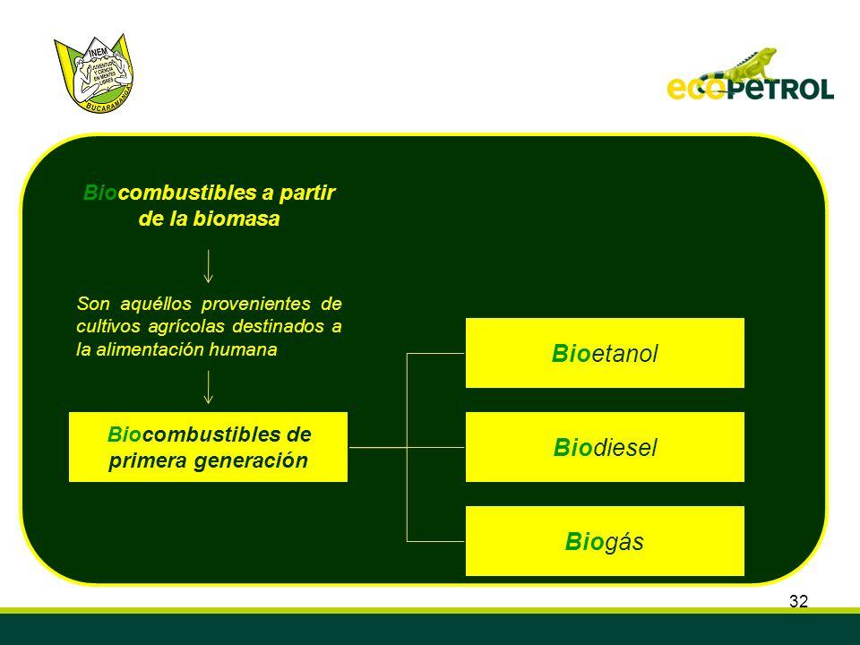 32 Biocombustibles a partir de la biomasa Biocombustibles de primera generación Son aquéllos provenientes de cultivos agrícolas destinados a la alimen
