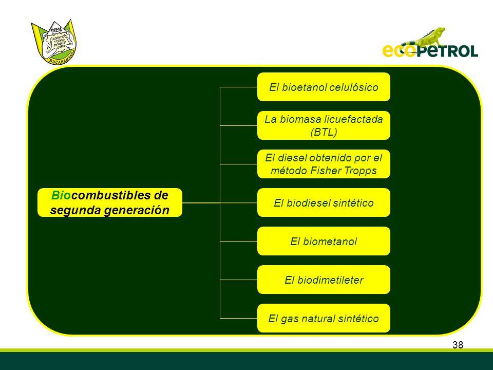 38 Biocombustibles de segunda generación La biomasa licuefactada (BTL) El bioetanol celulósico El diesel obtenido por el método Fisher Tropps El biodi