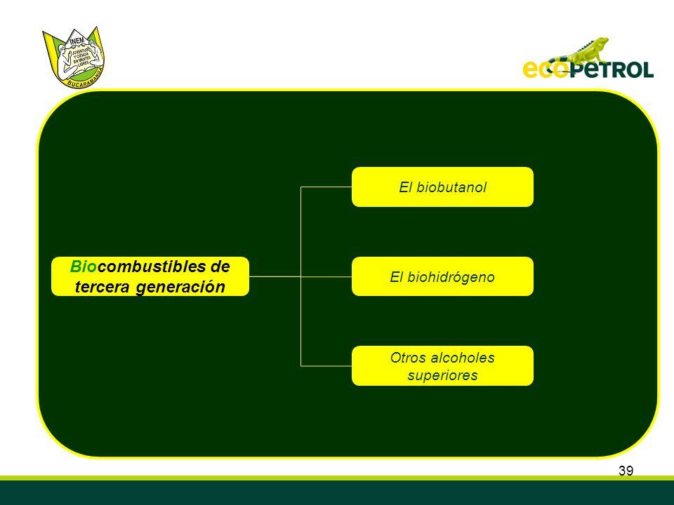 39 Biocombustibles de tercera generación El biohidrógeno El biobutanol Otros alcoholes superiores