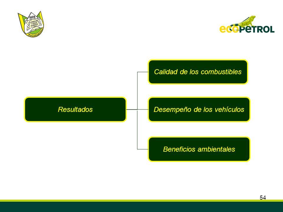 54 Resultados Calidad de los combustibles Desempeño de los vehículos Beneficios ambientales