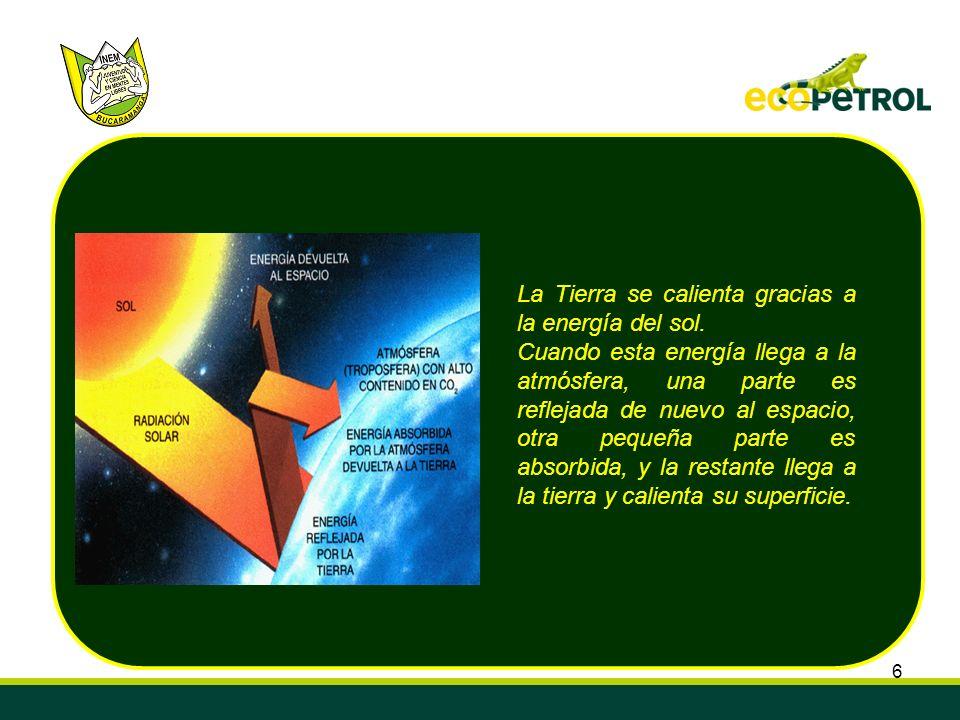 6 La Tierra se calienta gracias a la energía del sol. Cuando esta energía llega a la atmósfera, una parte es reflejada de nuevo al espacio, otra peque