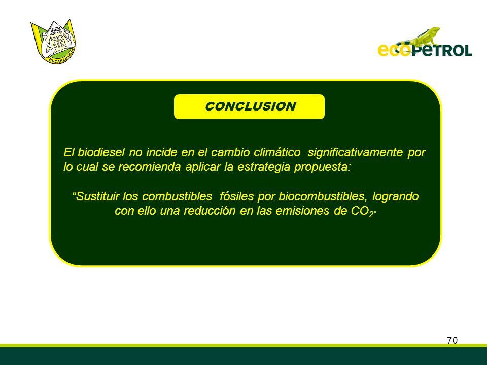 70 El biodiesel no incide en el cambio climático significativamente por lo cual se recomienda aplicar la estrategia propuesta: Sustituir los combustib