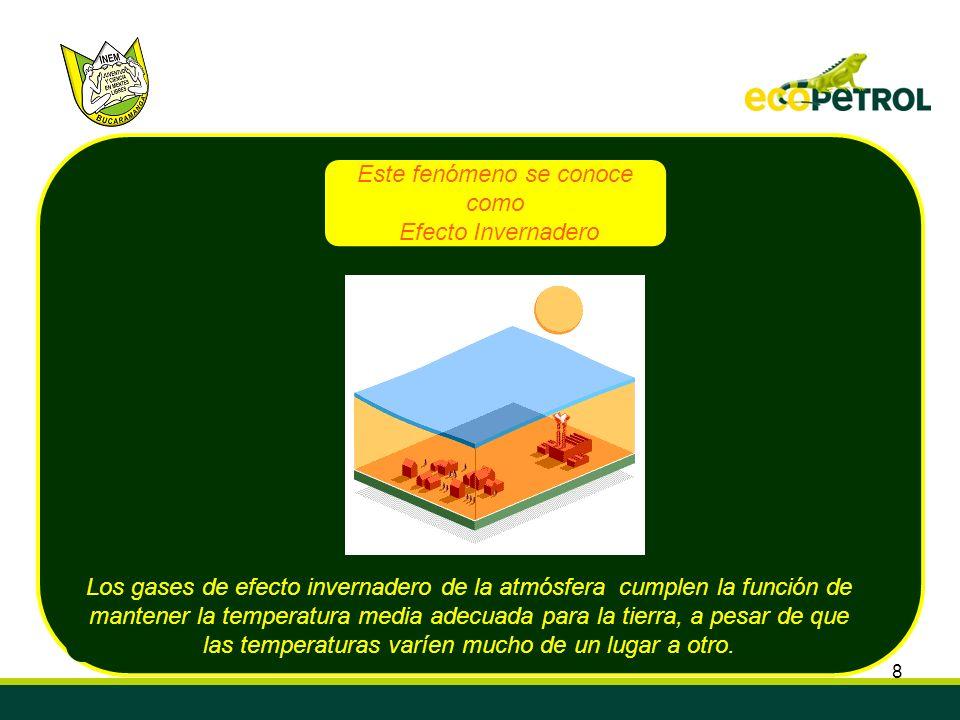 8 Los gases de efecto invernadero de la atmósfera cumplen la función de mantener la temperatura media adecuada para la tierra, a pesar de que las temp