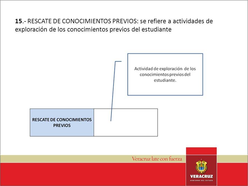 15.- RESCATE DE CONOCIMIENTOS PREVIOS: se refiere a actividades de exploración de los conocimientos previos del estudiante
