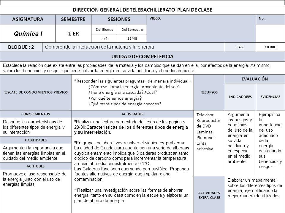 DIRECCIÓN GENERAL DE TELEBACHILLERATO PLAN DE CLASE ASIGNATURASEMESTRESESIONES VIDEO:No. Química I 1 ER Del BloqueDel Semestre 4/412/48 BLOQUE : 2 Com