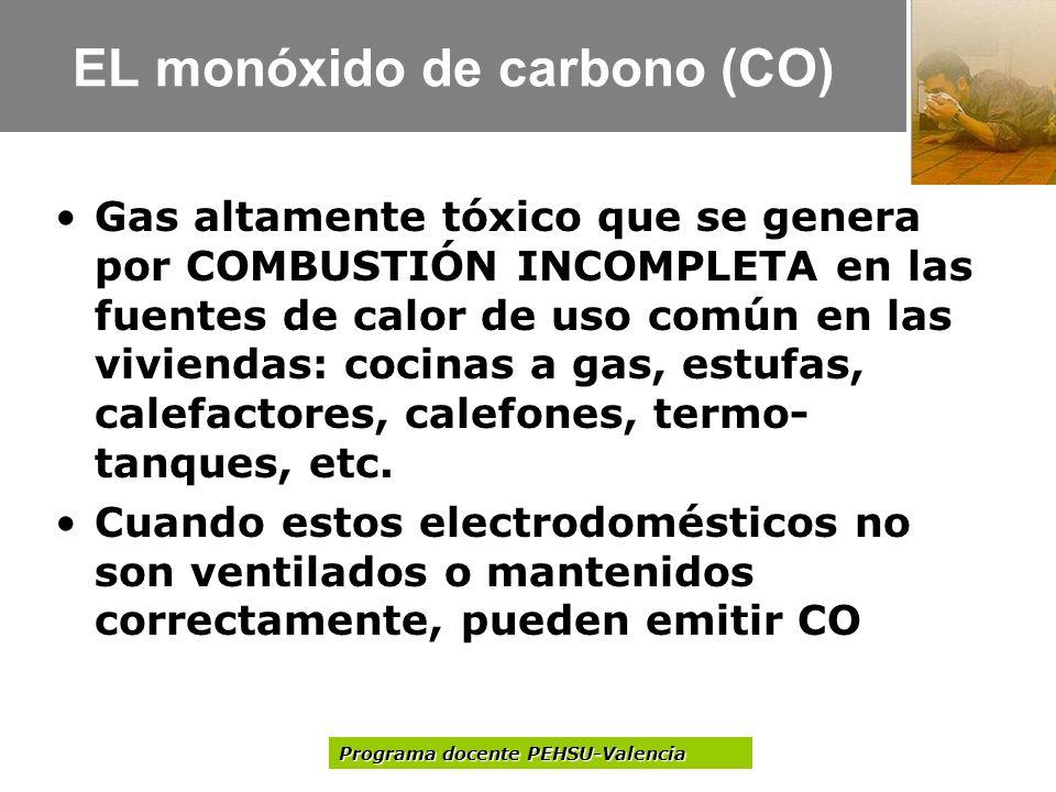 EL monóxido de carbono (CO) Gas altamente tóxico que se genera por COMBUSTIÓN INCOMPLETA en las fuentes de calor de uso común en las viviendas: cocina