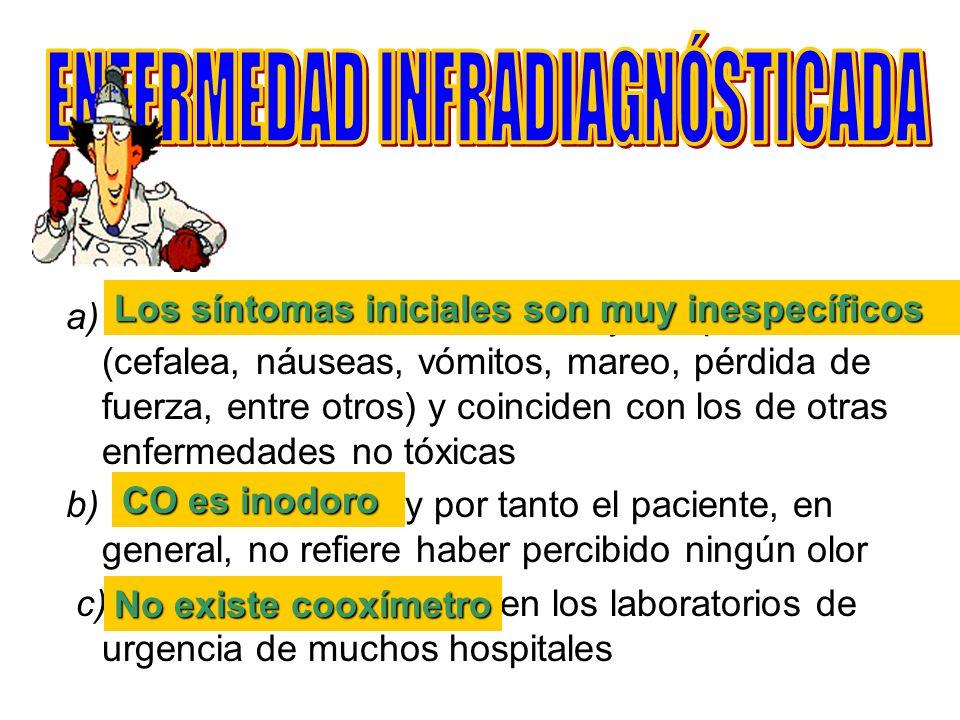 a) Los síntomas iniciales son muy inespecíficos (cefalea, náuseas, vómitos, mareo, pérdida de fuerza, entre otros) y coinciden con los de otras enferm