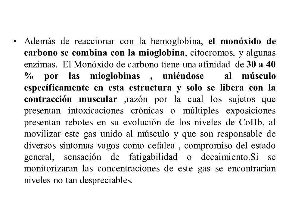 Además de reaccionar con la hemoglobina, el monóxido de carbono se combina con la mioglobina, citocromos, y algunas enzimas. El Monóxido de carbono ti