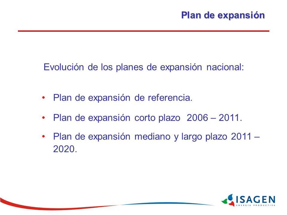 TABLA DE CONTENIDO Evolución de los planes de expansión nacional: Plan de expansión de referencia.