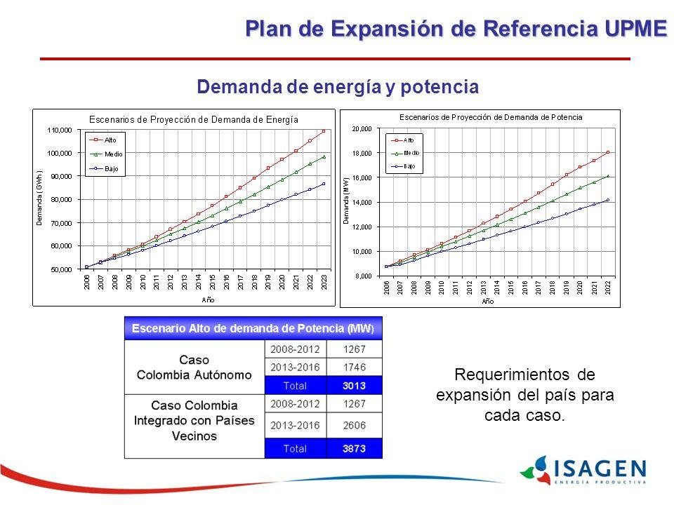 Demanda de energía y potencia Requerimientos de expansión del país para cada caso.