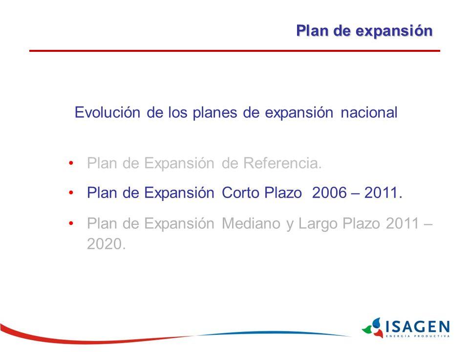 TABLA DE CONTENIDO Evolución de los planes de expansión nacional Plan de Expansión de Referencia.