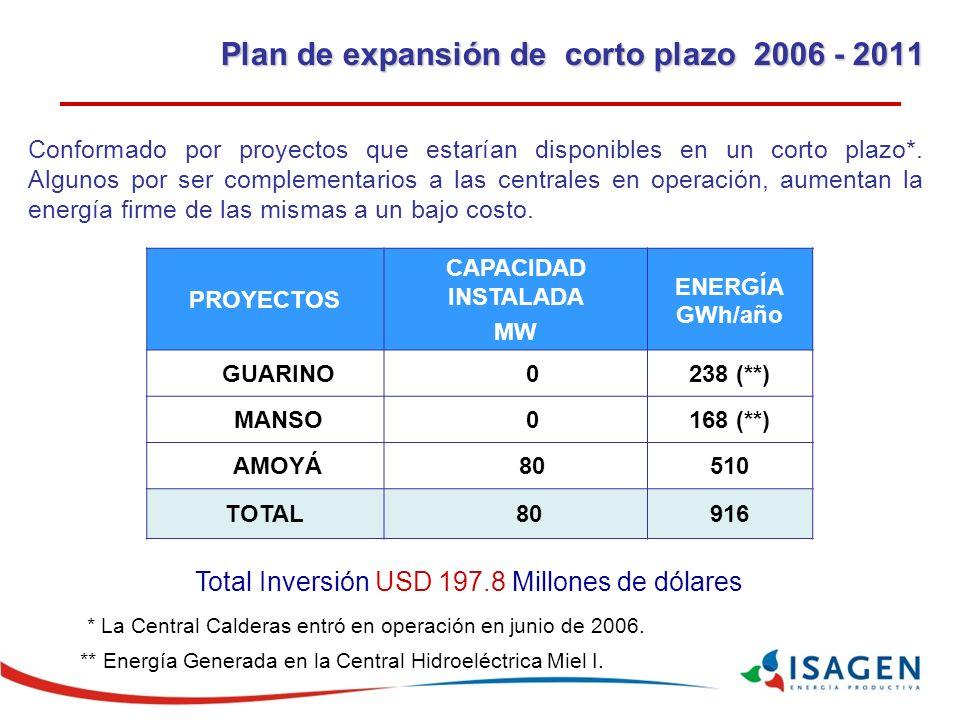 Plan de expansión de corto plazo 2006 - 2011 PROYECTOS CAPACIDAD INSTALADA MW ENERGÍA GWh/año GUARINO 0238 (**) MANSO 0168 (**) AMOYÁ 80510 TOTAL 80916 Total Inversión USD 197.8 Millones de dólares Conformado por proyectos que estarían disponibles en un corto plazo*.
