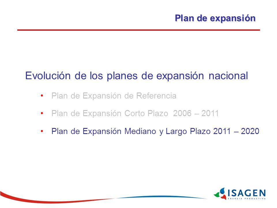 TABLA DE CONTENIDO Evolución de los planes de expansión nacional Plan de Expansión de Referencia Plan de Expansión Corto Plazo 2006 – 2011 Plan de Expansión Mediano y Largo Plazo 2011 – 2020 Plan de expansión