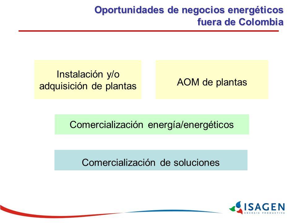 Oportunidades de negocios energéticos fuera de Colombia Instalación y/o adquisición de plantas AOM de plantas Comercialización energía/energéticos Comercialización de soluciones