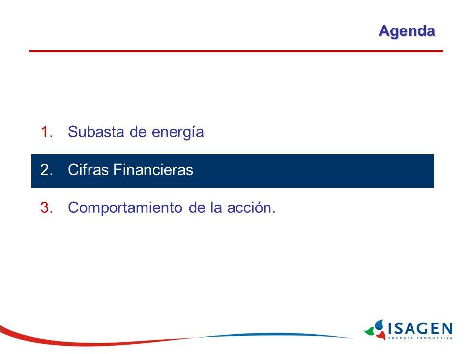 1.Subasta de energía y plan de expansión 2.Cifras Financieras 3.Comportamiento de la acción. Agenda