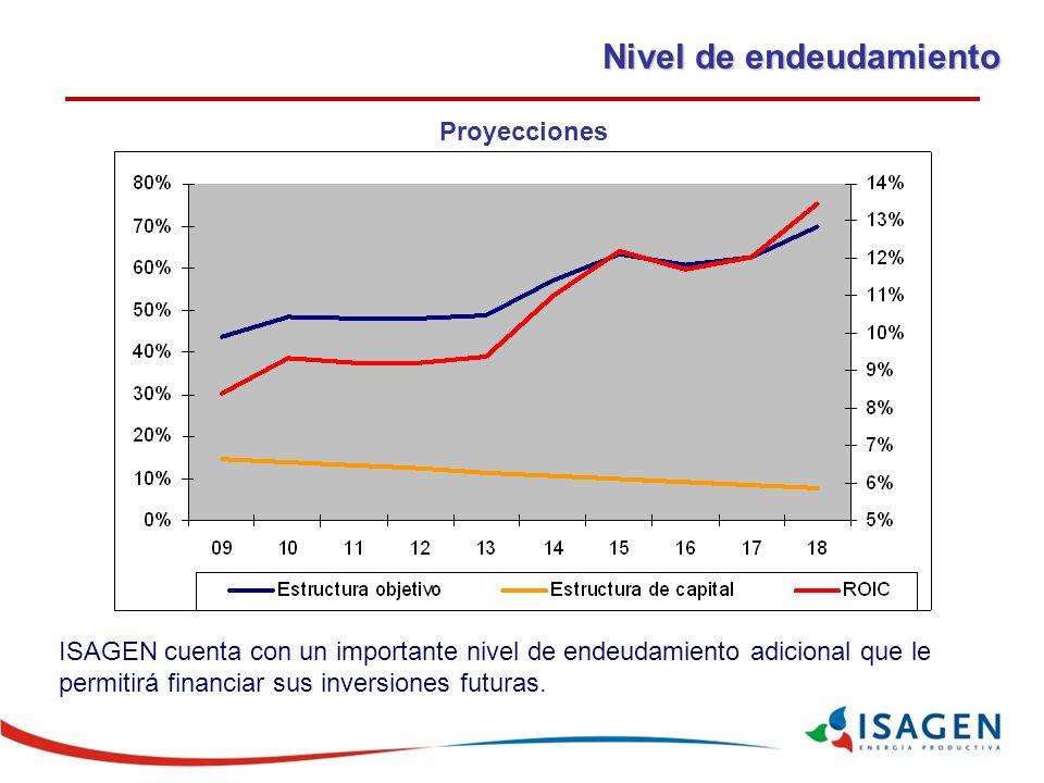 Proyecciones Nivel de endeudamiento ISAGEN cuenta con un importante nivel de endeudamiento adicional que le permitirá financiar sus inversiones futuras.