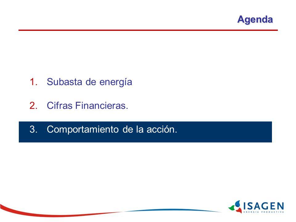 1.Subasta de energía y plan de expansión 2.Cifras Financieras.