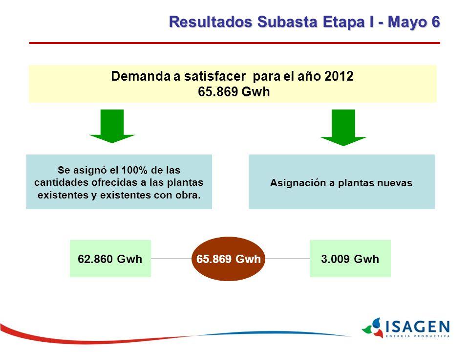 Demanda a satisfacer para el año 2012 65.869 Gwh Se asignó el 100% de las cantidades ofrecidas a las plantas existentes y existentes con obra.