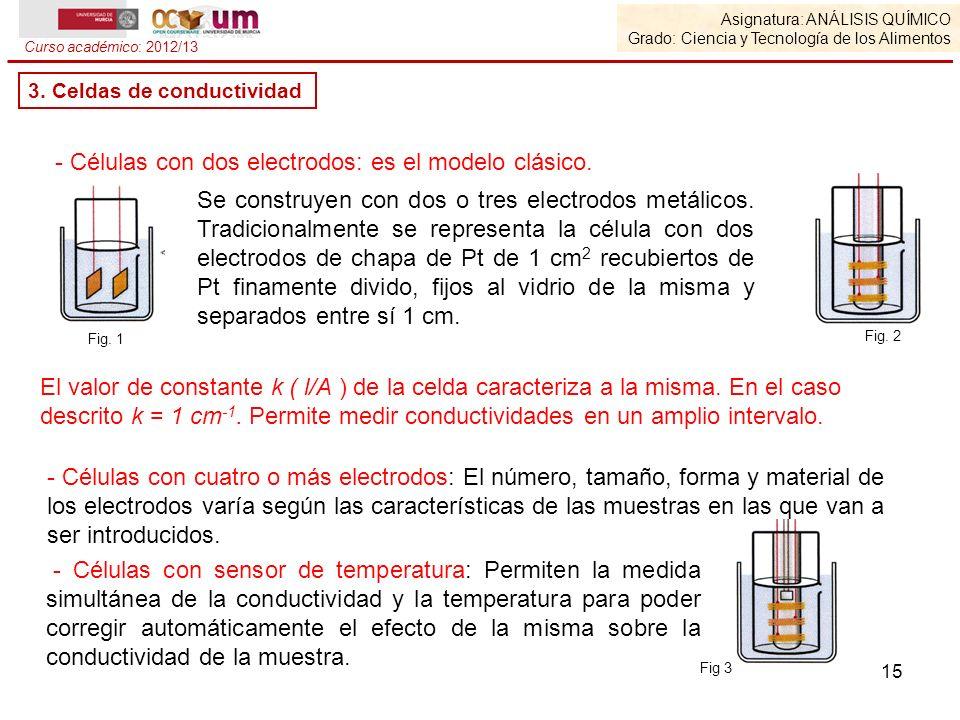 Asignatura: ANÁLISIS QUÍMICO Grado: Ciencia y Tecnología de los Alimentos Curso académico: 2012/13 - Células con dos electrodos: es el modelo clásico.