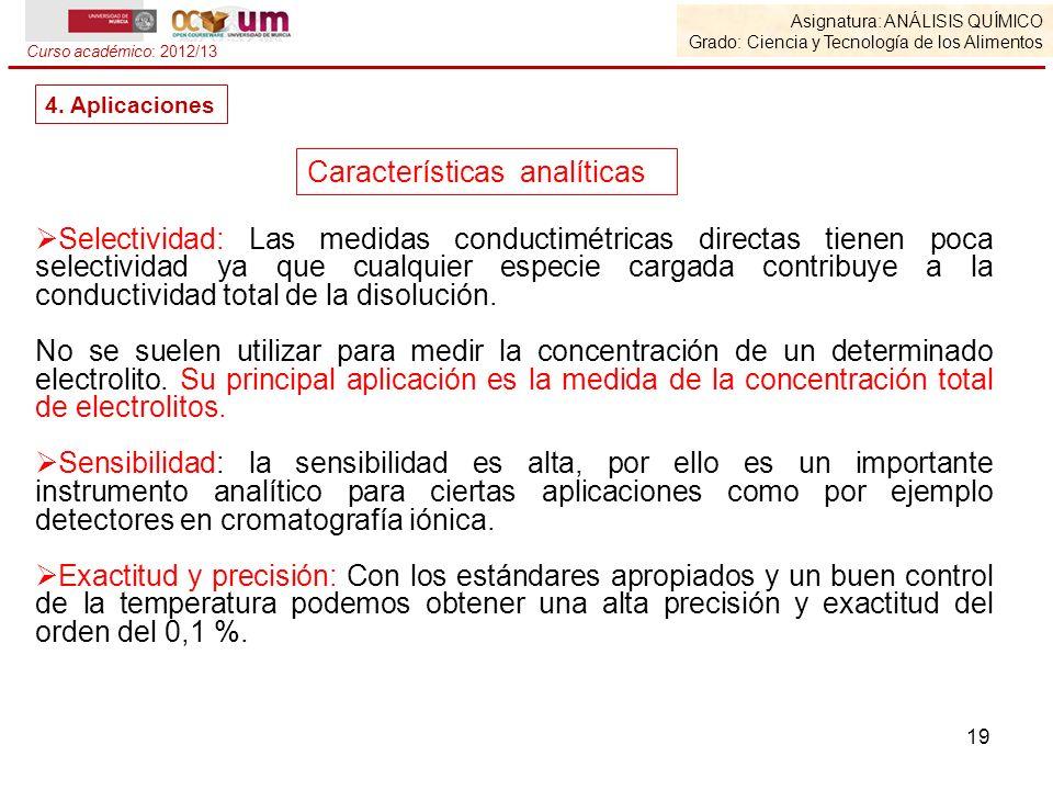 Asignatura: ANÁLISIS QUÍMICO Grado: Ciencia y Tecnología de los Alimentos Curso académico: 2012/13 4. Aplicaciones Selectividad: Las medidas conductim