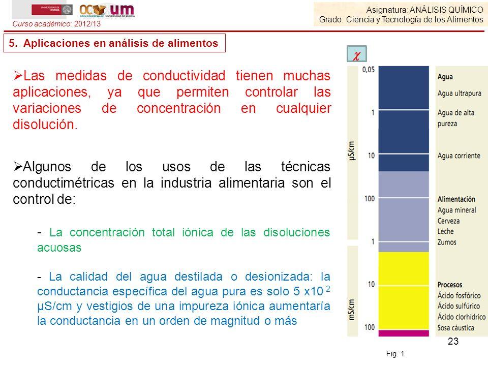 23 Las medidas de conductividad tienen muchas aplicaciones, ya que permiten controlar las variaciones de concentración en cualquier disolución. Alguno
