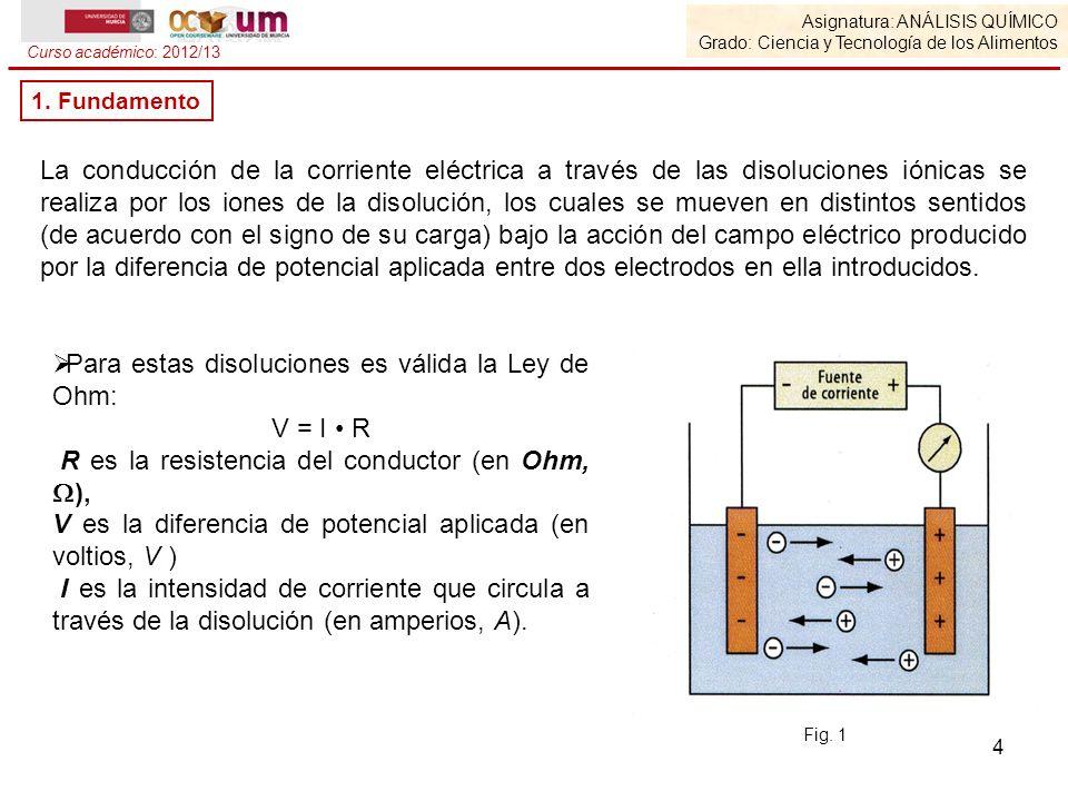 Asignatura: ANÁLISIS QUÍMICO Grado: Ciencia y Tecnología de los Alimentos Curso académico: 2012/13 La conducción de la corriente eléctrica a través de