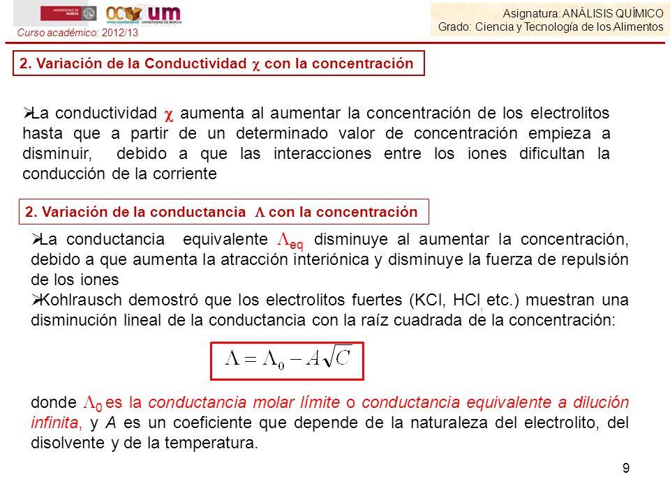 Asignatura: ANÁLISIS QUÍMICO Grado: Ciencia y Tecnología de los Alimentos Curso académico: 2012/13 La conductividad aumenta al aumentar la concentraci