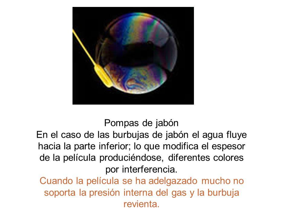 Pompas de jabón En el caso de las burbujas de jabón el agua fluye hacia la parte inferior; lo que modifica el espesor de la película produciéndose, diferentes colores por interferencia.