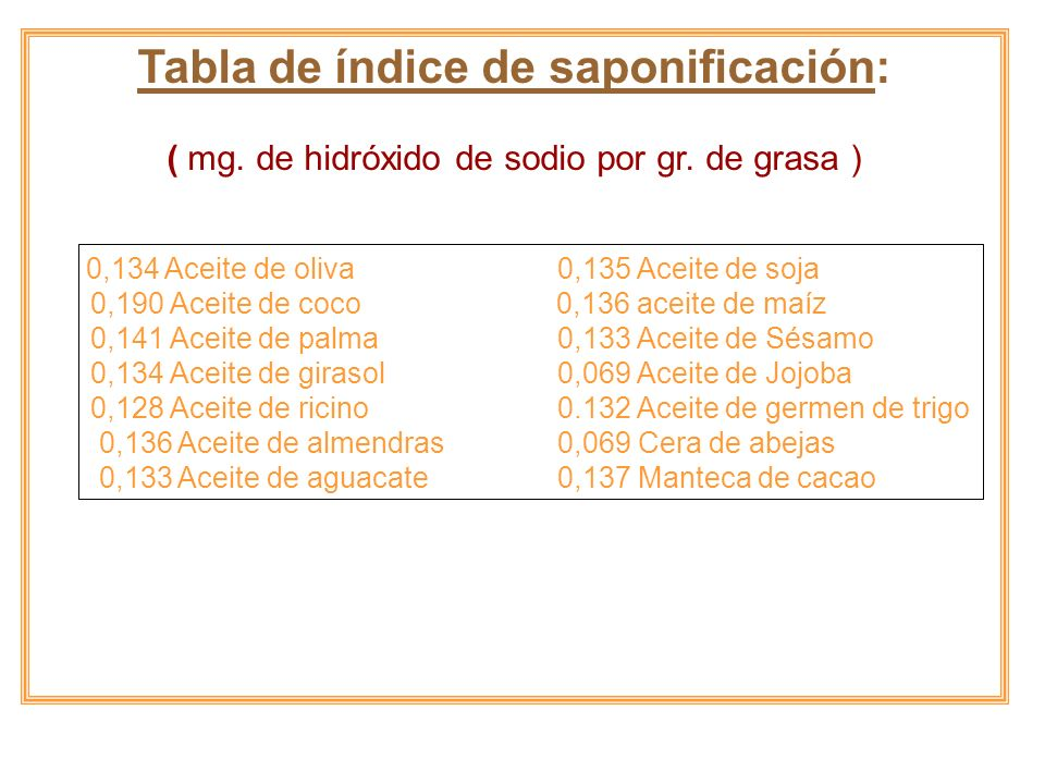 Tabla de índice de saponificación: ( mg. de hidróxido de sodio por gr. de grasa ) 0,134 Aceite de oliva 0,135 Aceite de soja 0,190 Aceite de coco 0,13