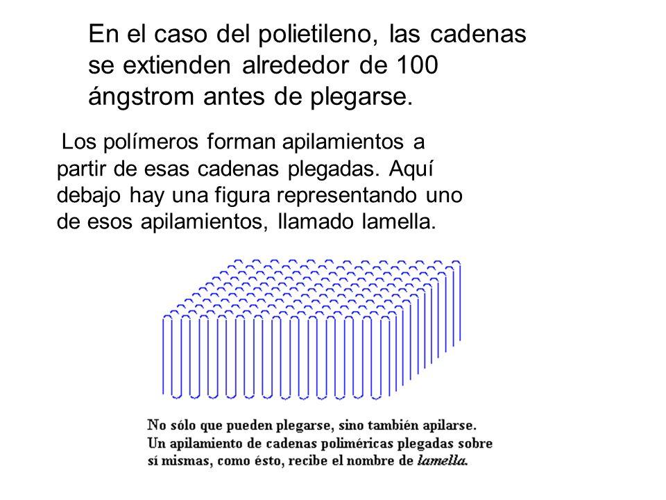 En el caso del polietileno, las cadenas se extienden alrededor de 100 ángstrom antes de plegarse. Los polímeros forman apilamientos a partir de esas c