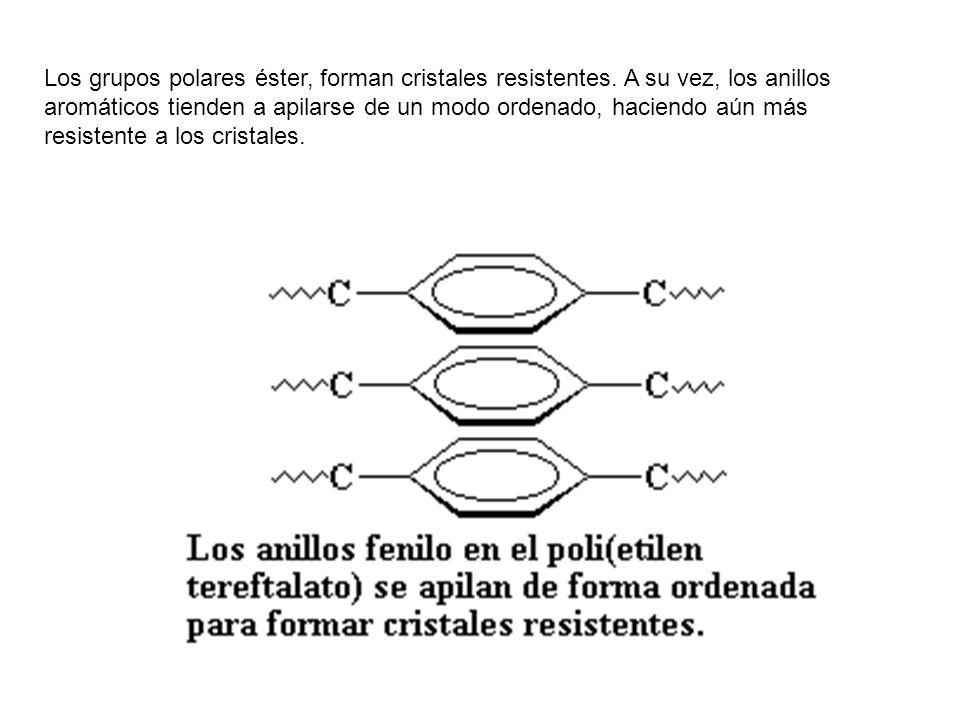 Los grupos polares éster, forman cristales resistentes.