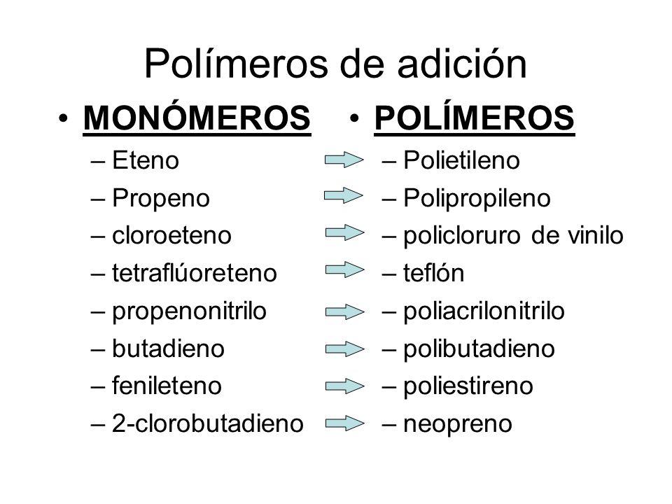 Polímeros de adición MONÓMEROS –Eteno –Propeno –cloroeteno –tetraflúoreteno –propenonitrilo –butadieno –fenileteno –2-clorobutadieno POLÍMEROS –Polietileno –Polipropileno –policloruro de vinilo –teflón –poliacrilonitrilo –polibutadieno –poliestireno –neopreno