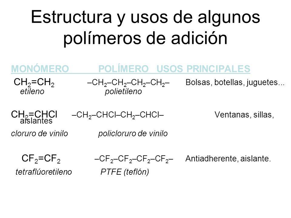 Estructura y usos de algunos polímeros de adición MONÓMEROPOLÍMERO USOS PRINCIPALES CH 2 =CH 2 –CH 2 –CH 2 –CH 2 –CH 2 – Bolsas, botellas, juguetes...