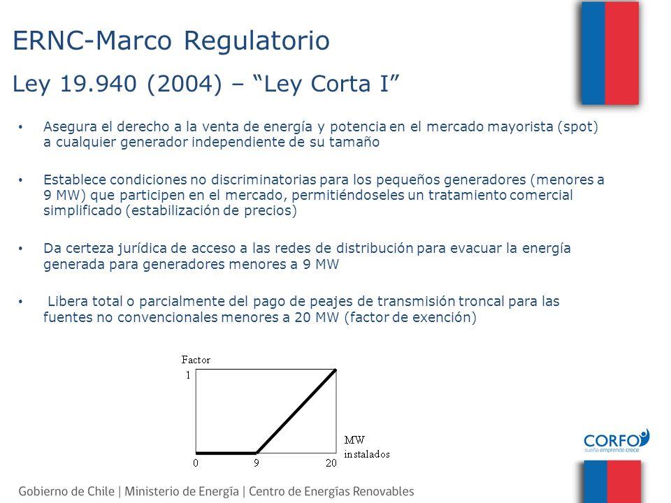 ERNC-Marco Regulatorio Ley 19.940 (2004) – Ley Corta I Asegura el derecho a la venta de energía y potencia en el mercado mayorista (spot) a cualquier